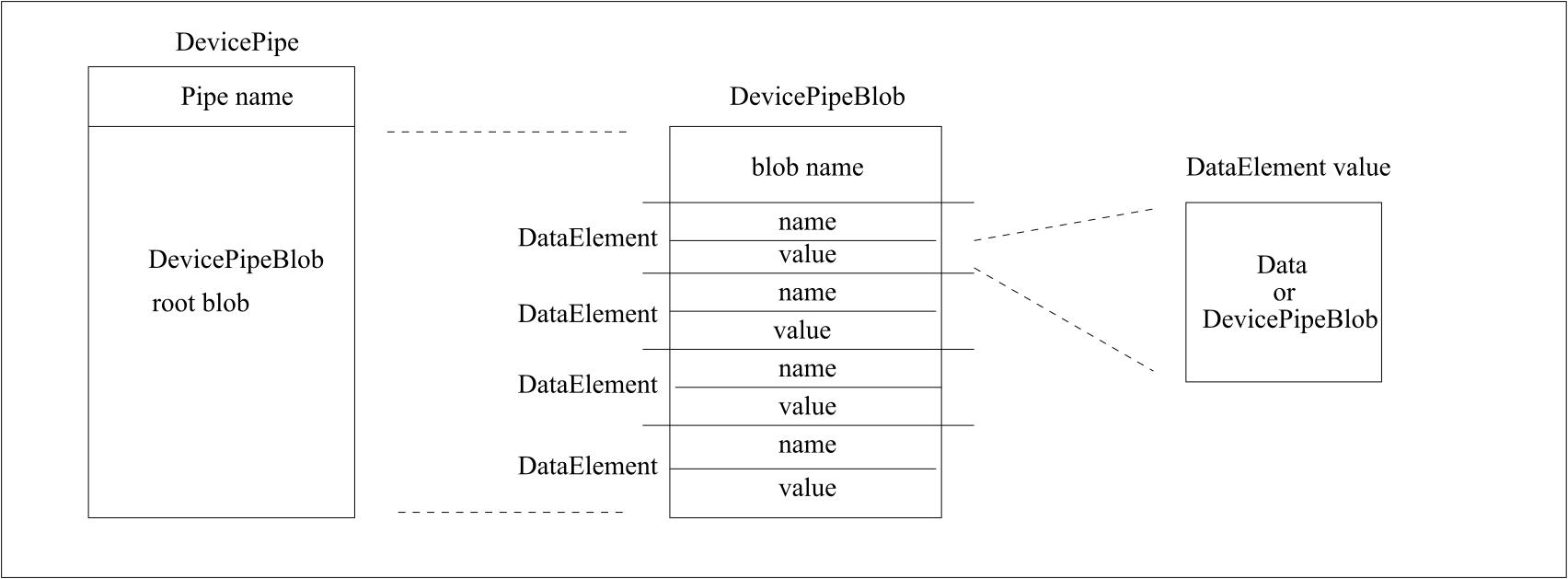 Writing a TANGO client using TANGO C++ APIs — Tango Controls